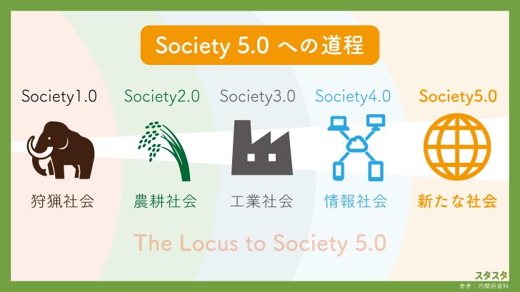 065-society5.0-1
