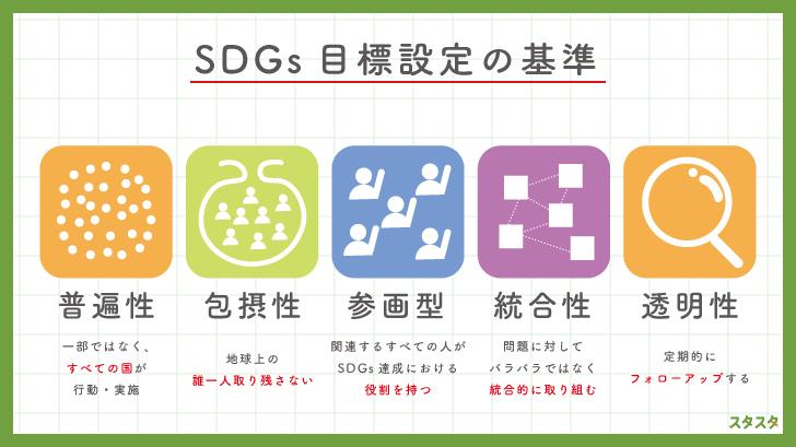 145-SDGs-criteria