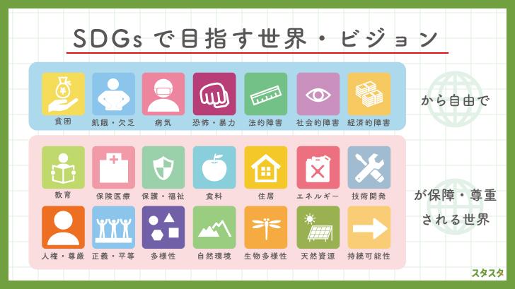 146-SDGs-vision